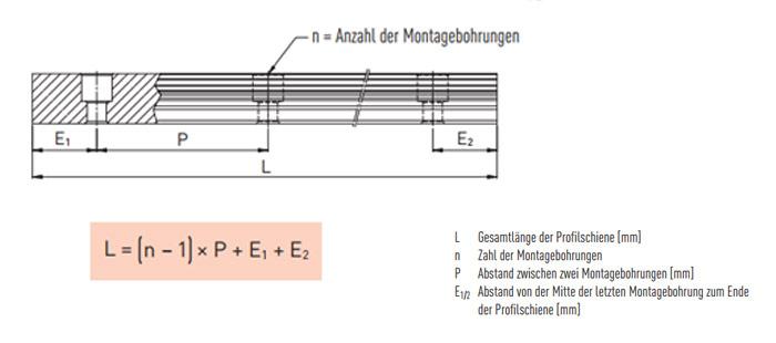 Berechnung Montagebohrung HG Profilschienen