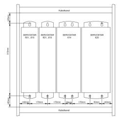 Servoverstärker ServoStar 603